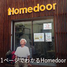 1分でわかるHomedoor