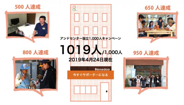 1000人キャンペーン達成しました!